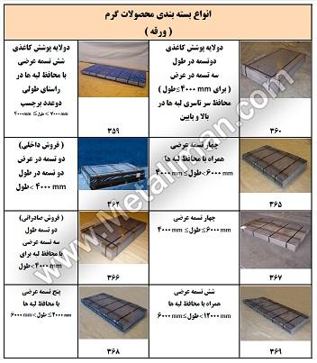 بسته بندی محصولات نورد گرم آهن آلات ایمان